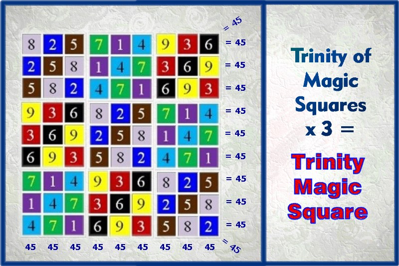 Trinity Magic Square
